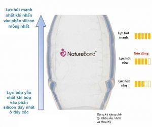 cốc-hứng-sữa-naturebond-3-mức-lực-hút-milena-1